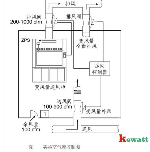 电路 电路图 电子 原理图 485_493